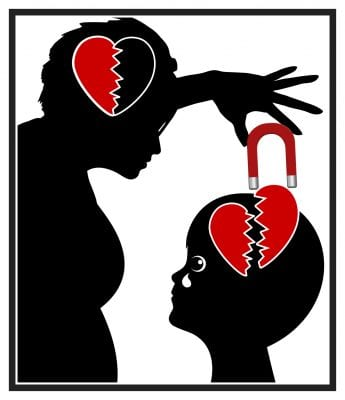 EFFECTS OF A NARCISSISTIC MOTHER ON HER CHILDREN